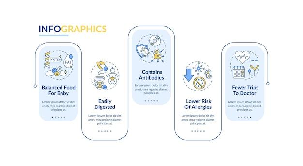Borstvoeding voordelen infographic sjabloon Premium Vector