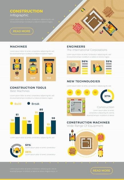 Bouw infographic set Gratis Vector