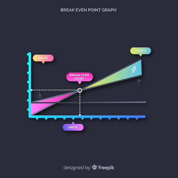 Break-even puntgrafiek Gratis Vector