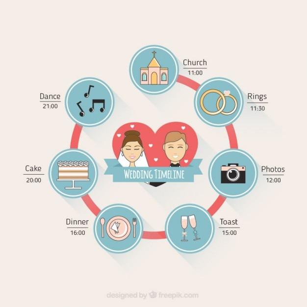 Bruiloft round infografie Premium Vector