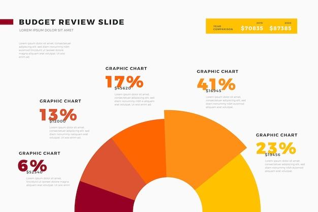 Budget infographic sjabloon Gratis Vector