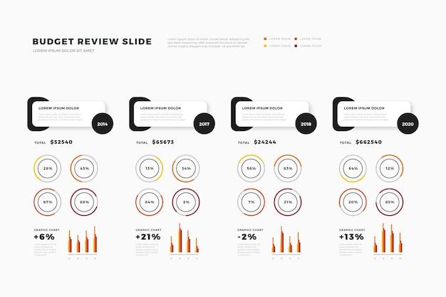 Budget infographics Gratis Vector