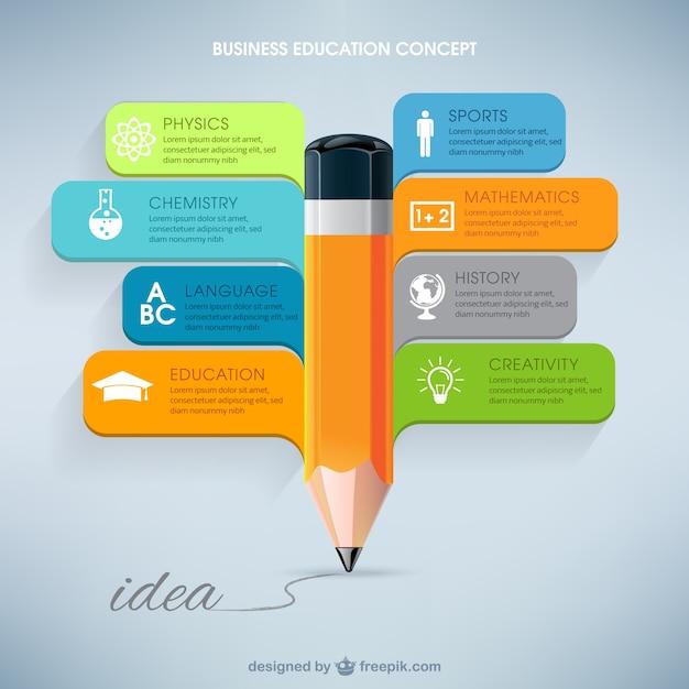 Business onderwijs infographic Gratis Vector