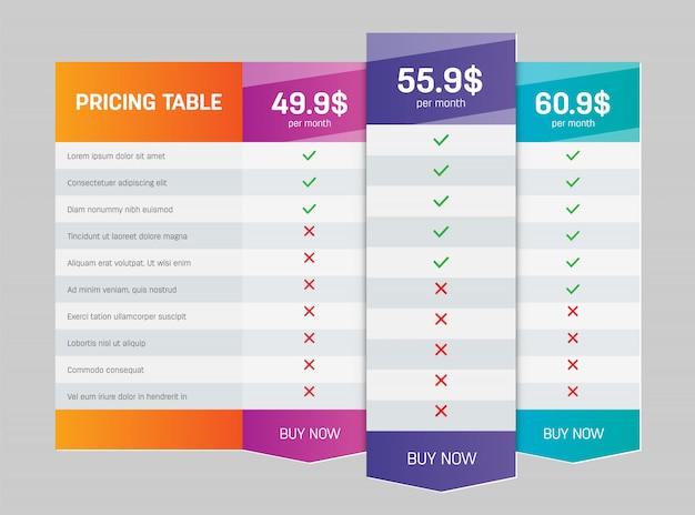 Business plannen webvergelijking prijstabel. Premium Vector