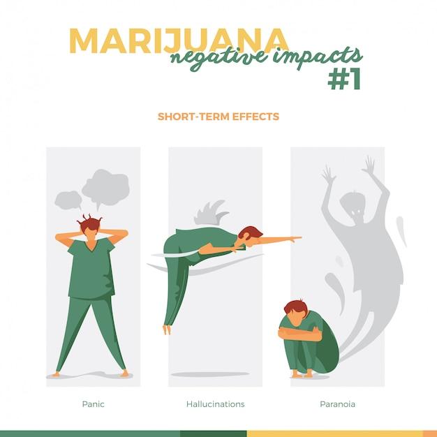 Cannabismarihuana negatieve effecten platte illustraties Premium Vector
