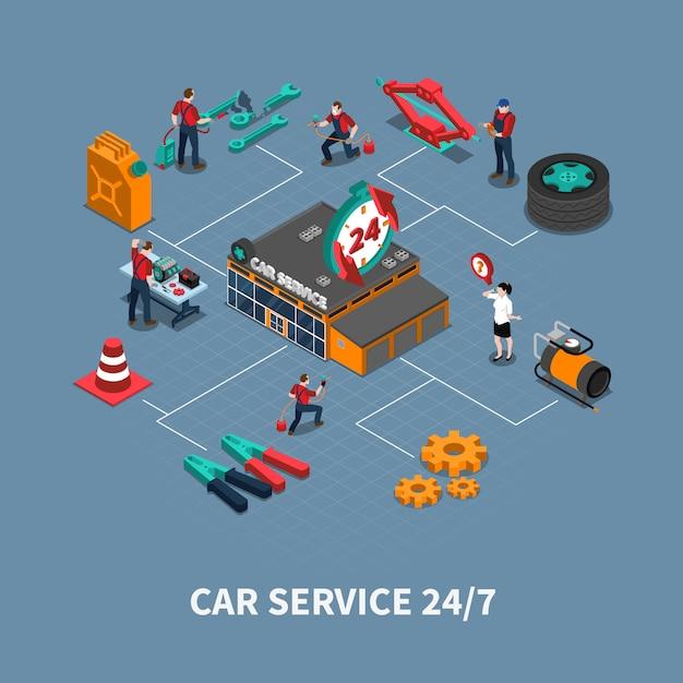Car service center isometrische stroomschema samenstelling Gratis Vector