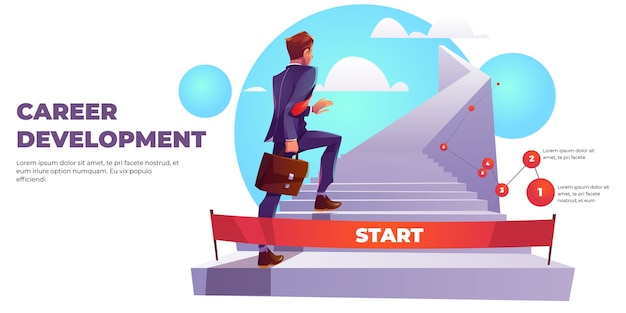 Carrièreontwikkeling infographics banner, ladder naar succes. Gratis Vector