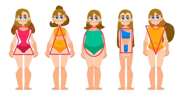 Cartoon soorten vrouwelijke lichaamsvormen Gratis Vector