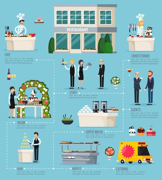 Catering orthogonale platte infographic Gratis Vector