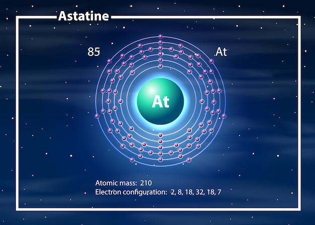 Chemicus atoom van astine diagram Gratis Vector