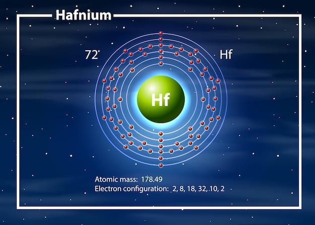 Chemicus atoom van hafnium-diagram Gratis Vector