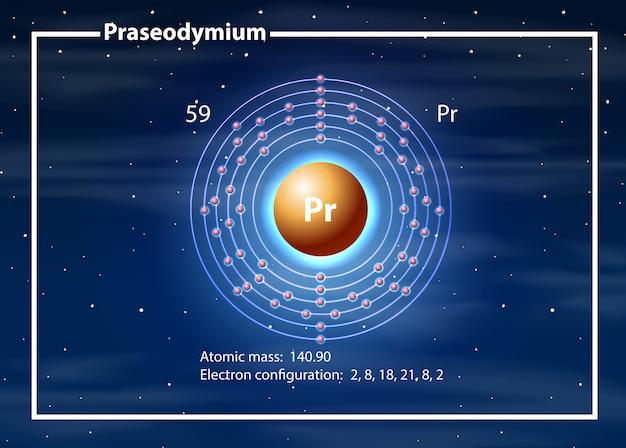 Chemicus atoom van praseodymium diagram Gratis Vector