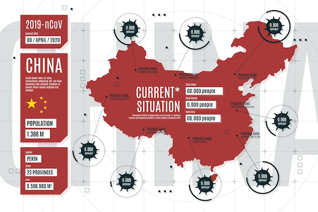 China pandemisch coronavirus infographic Gratis Vector