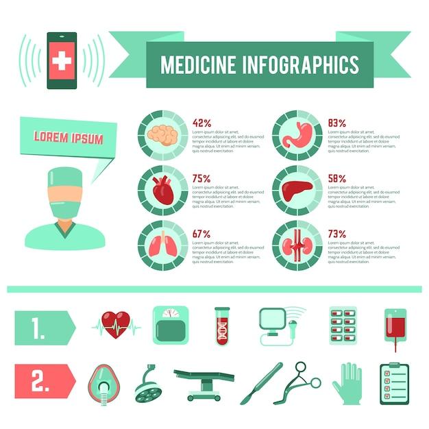 Chirurgie geneeskunde infographics Gratis Vector