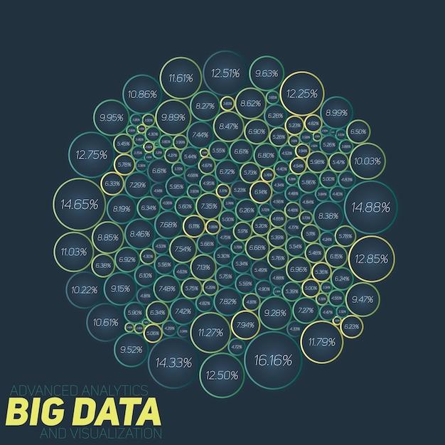 Circulaire big data kleurrijke visualisatie. futuristische infographic. informatie esthetisch ontwerp. visuele gegevenscomplexiteit. complexe gegevensdraden grafisch. vertegenwoordiging van sociale netwerken. abstracte gegevensgrafiek Gratis Vector