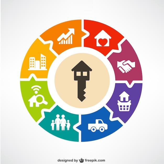 Cirkel house concepten met pictogrammen infographics Gratis Vector