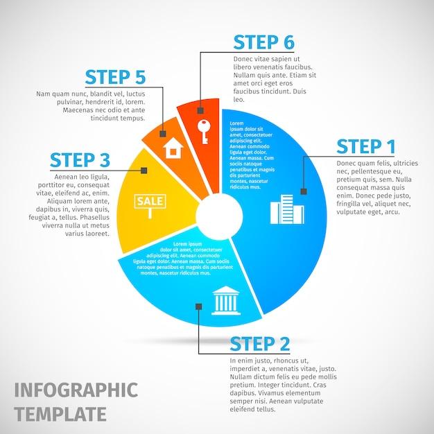 Cirkeldiagram onroerend goed infographic sjabloon Gratis Vector
