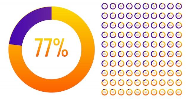 Cirkelpercentage diagrammen 0 tot 100, ui, cirkeldiagram Premium Vector