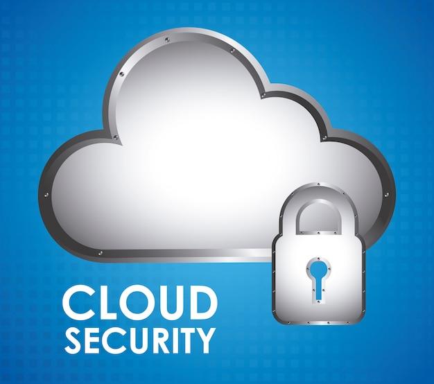 Cloud beveiliging Premium Vector
