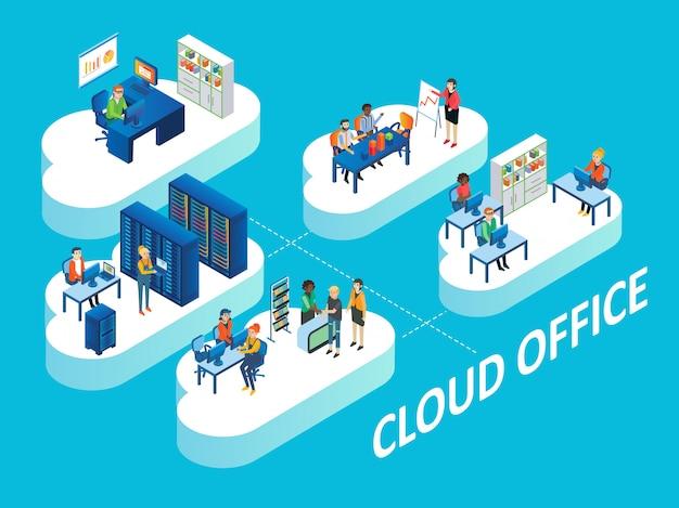 Cloud office concept isometrische illustratie Premium Vector