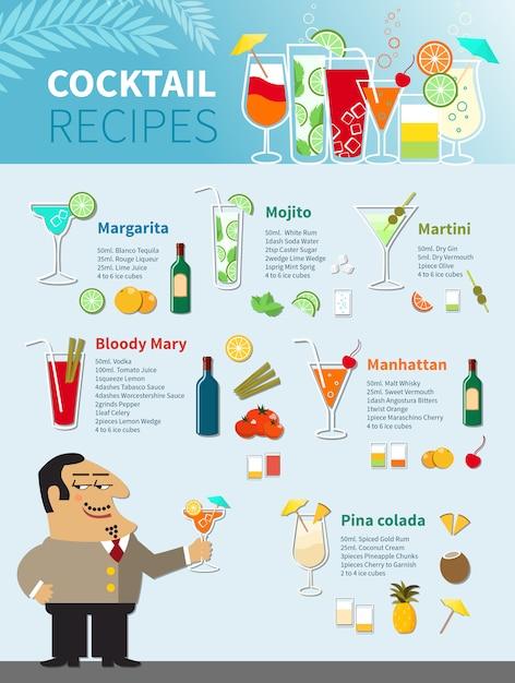 Cocktail recepten poster Gratis Vector