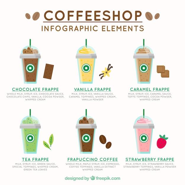 Coffeeshop infograhic elementen Gratis Vector
