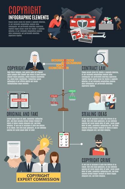 Copyright compliance infographic elements Gratis Vector