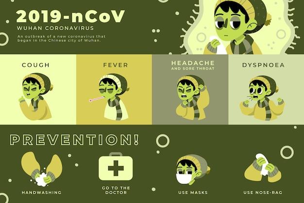 Corona virus infographics Gratis Vector