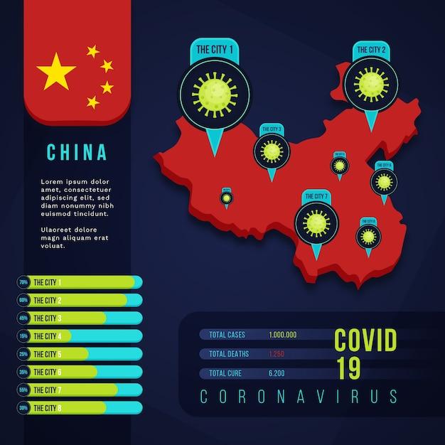Coronavirus china kaart infographic Gratis Vector