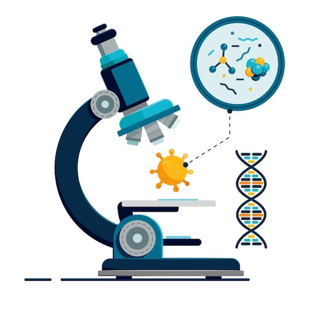 Coronavirus concept 2019-ncov bacteriën op microscoop Gratis Vector