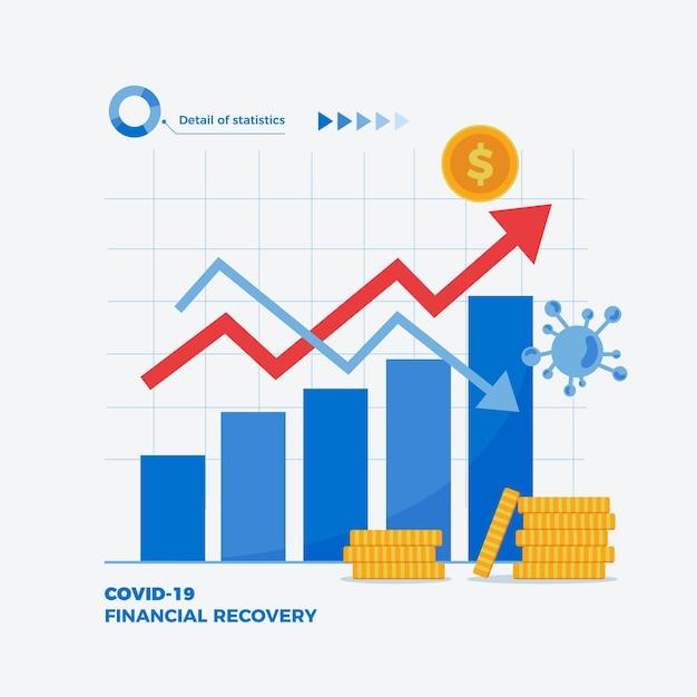 Coronavirus grafiek voor financieel herstel Premium Vector