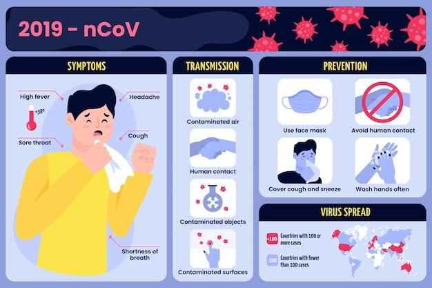 Coronavirus infographic collectie concept Gratis Vector