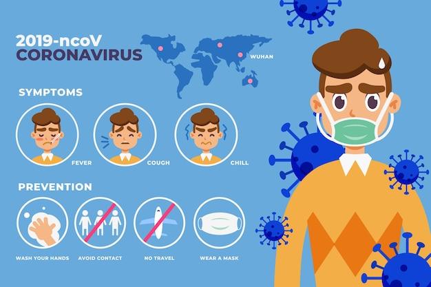 Coronavirus infographic collectie thema Gratis Vector
