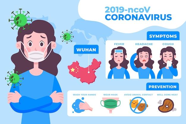 Coronavirus infographic collectieontwerp Gratis Vector