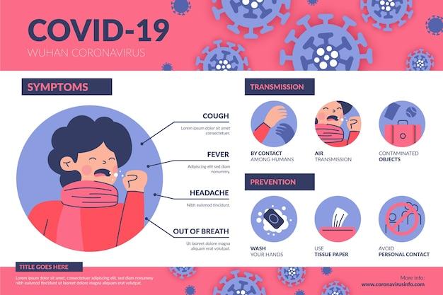 Coronavirus infographic gegevens Gratis Vector