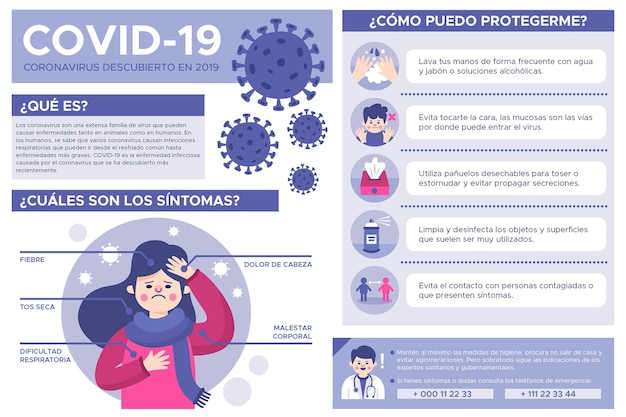 Coronavirus infographic in het spaans Gratis Vector