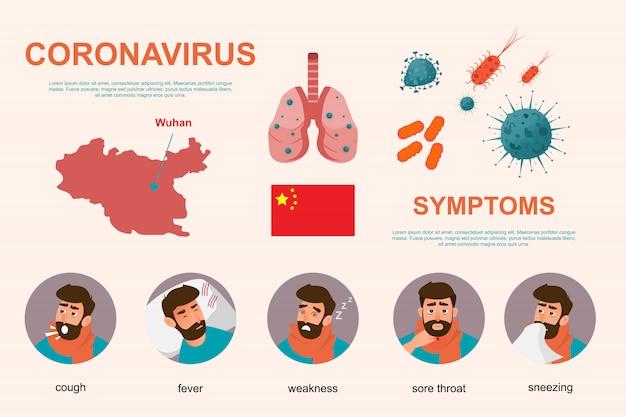 Coronavirus infographics elementen, mens vertonen symptomen en risico van wuhan virus. Premium Vector