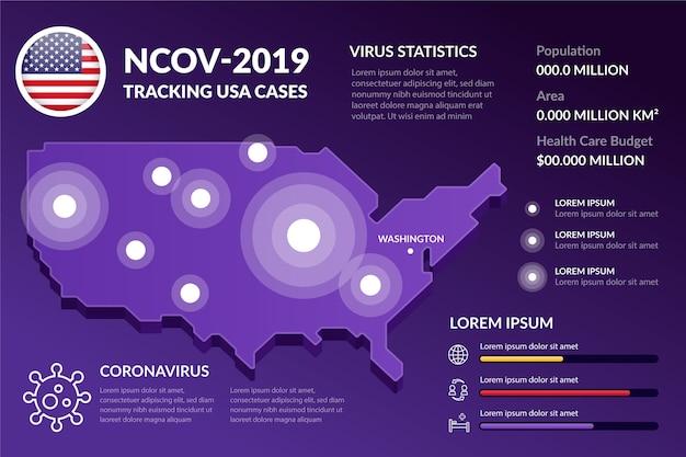 Coronavirus landkaart infographic ontwerp Gratis Vector