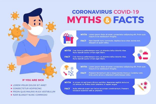 Coronavirus mythen en feiten infographic Gratis Vector