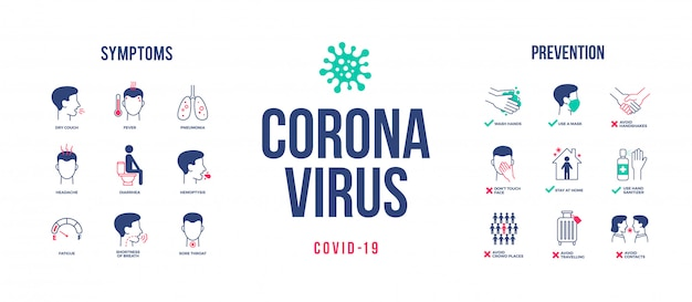Coronavirus ontwerp met infographic elementen. infographic coronavirus symptomen en preventie. nieuwe coronavirus 2019-ncov-banner. covid19-pandemie. Premium Vector