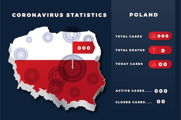 Coronavirus polen kaart infographic Gratis Vector