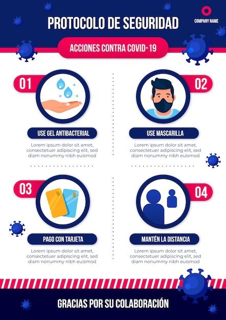 Coronavirus-poster voor preventie en bescherming Gratis Vector