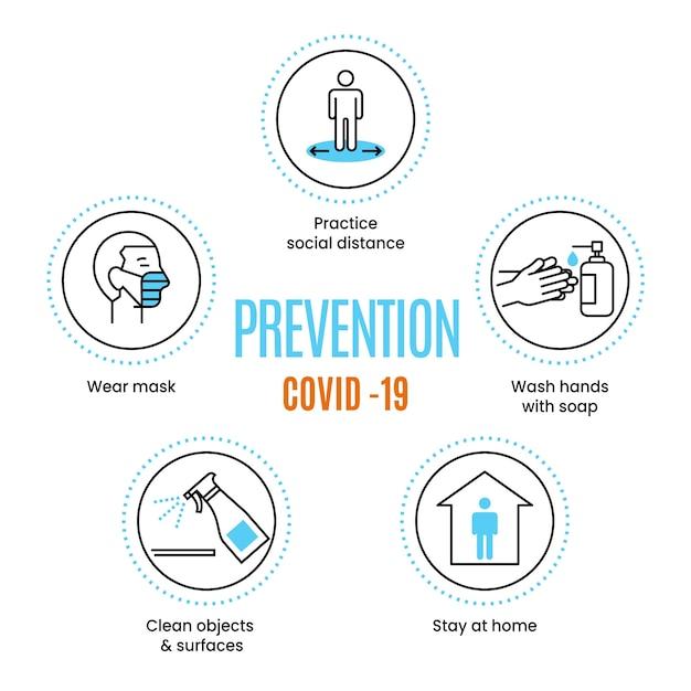 Coronavirus preventie infographic blijf thuis Premium Vector