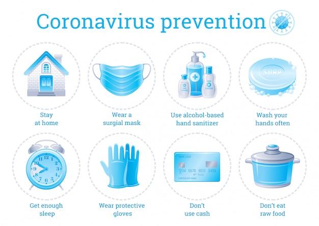 Coronavirus preventie infographic poster met covid virusbeschermingselementen. thuisquarantaine, ademhalingsmasker, flessen met ontsmettingsgel, zeep. Premium Vector