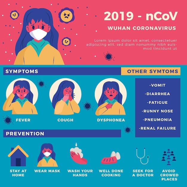 Coronavirus symptomen en preventie Gratis Vector