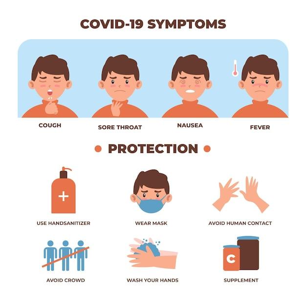Coronavirus symptomen infographic met jongen Gratis Vector