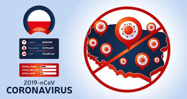 Coronavirus-uitbraak uit wuhan, china. pas op voor nieuwe uitbraken van coronavirus in polen. verspreiding van de nieuwe coronavirusachtergrond. Premium Vector