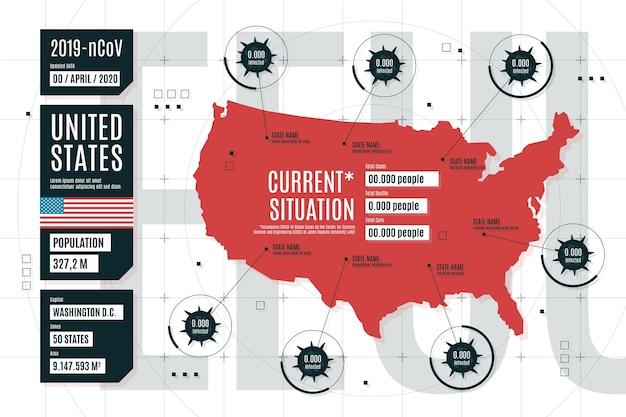 Coronavirus verenigde staten landkaart infographic Gratis Vector