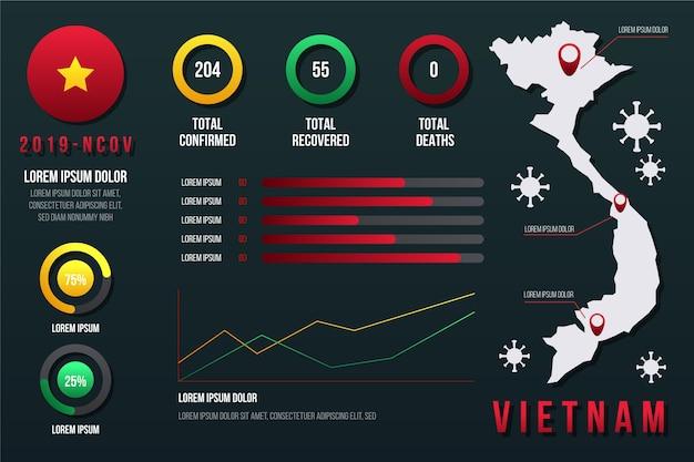 Coronavirus vietnam kaart infographic Gratis Vector