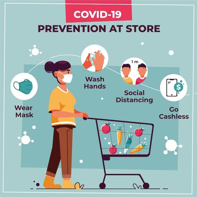Coronaviruspreventie bij winkelposter Premium Vector